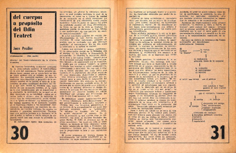 ART-JMPradier-MAL11-1976-Del.pdf